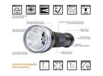 PLX Luxor 2 Autofocus LED Zaklamp 850Lum