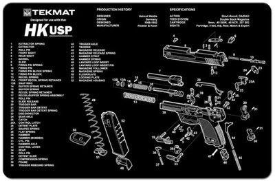 Onderleg Mat Heckler&Koch USP
