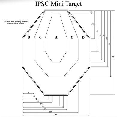 IPSC Miniatuur Schietschijf Karton (60%)