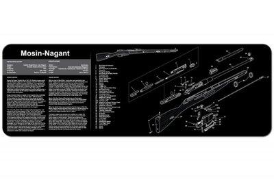 Onderleg Mat Mosin Nagant