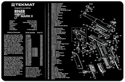 Onderleg Mat Ruger Mark II