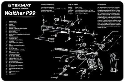 Onderleg Mat Walther P99